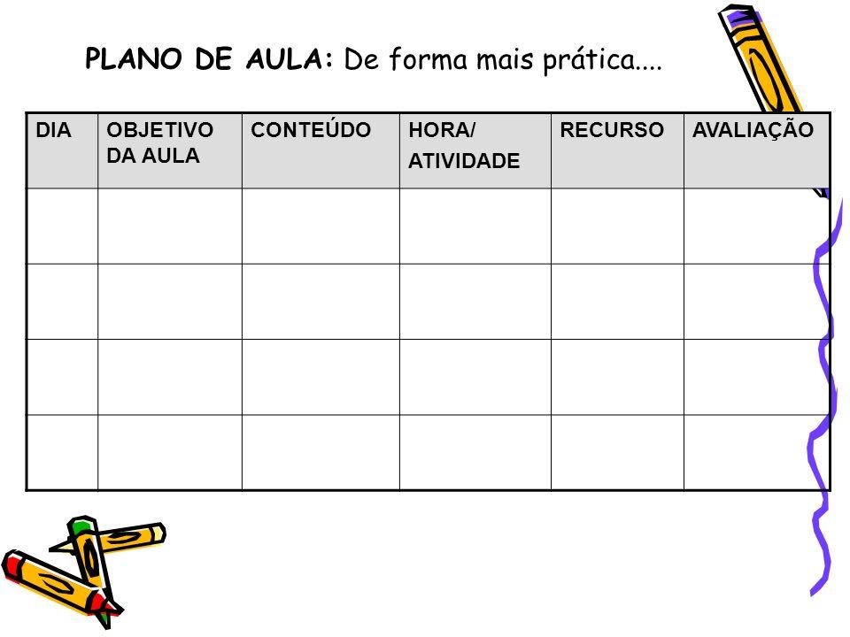 DIAOBJETIVO DA AULA CONTEÚDOHORA/ ATIVIDADE RECURSOAVALIAÇÃO PLANO DE AULA: De forma mais prática....