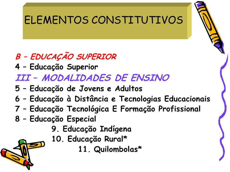 ELEMENTOS CONSTITUTIVOS B – EDUCAÇÃO SUPERIOR 4 – Educação Superior III – MODALIDADES DE ENSINO 5 – Educação de Jovens e Adultos 6 – Educação à Distân