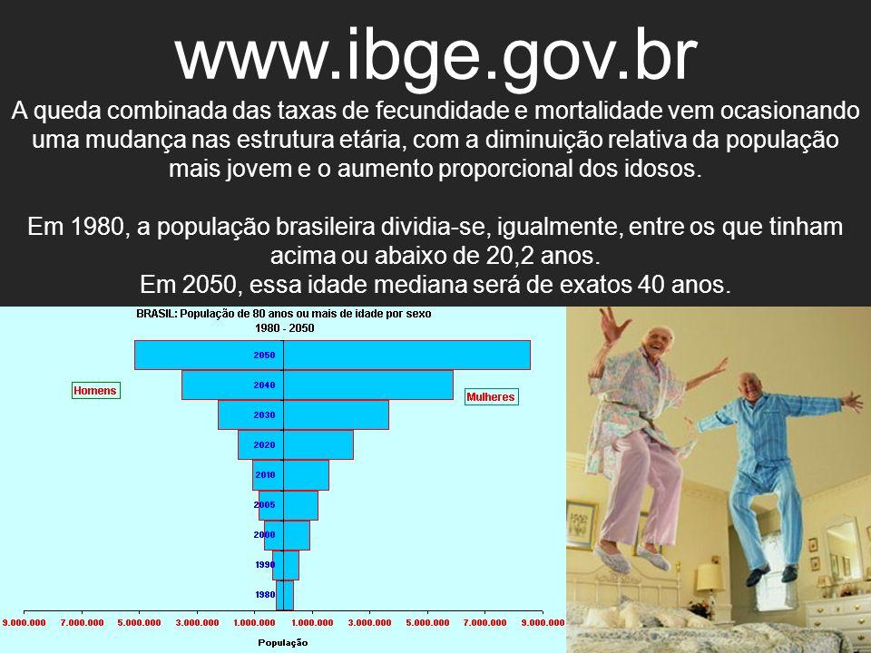 www.ibge.gov.br A queda combinada das taxas de fecundidade e mortalidade vem ocasionando uma mudança nas estrutura etária, com a diminuição relativa d