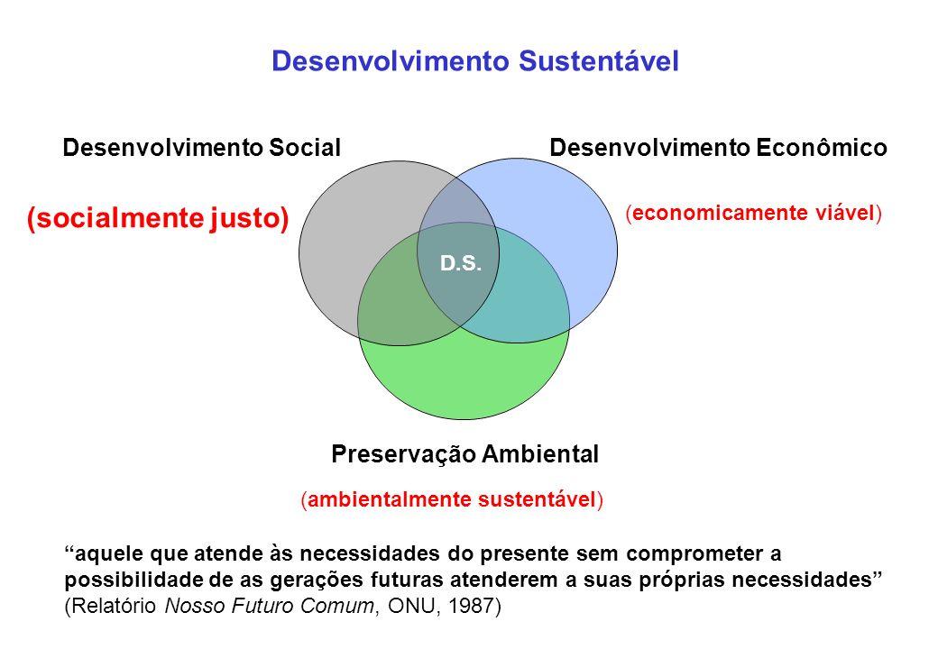 D.S. (ambientalmente sustentável) (economicamente viável) aquele que atende às necessidades do presente sem comprometer a possibilidade de as gerações