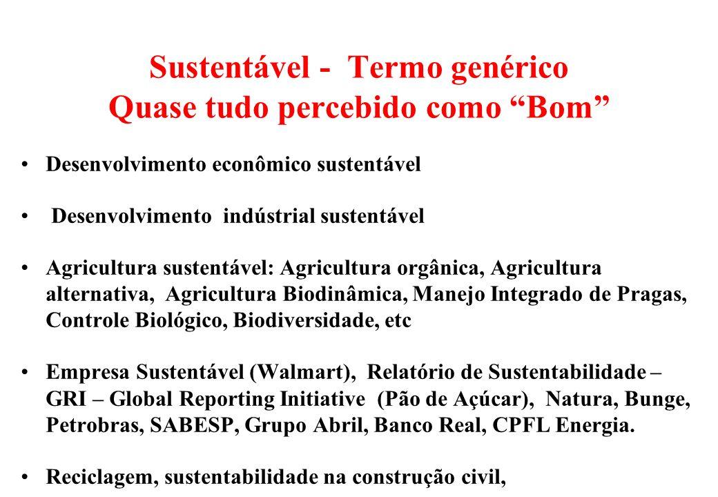 Sustentável - Termo genérico Quase tudo percebido como Bom Desenvolvimento econômico sustentável Desenvolvimento indústrial sustentável Agricultura su