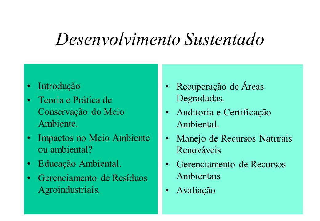 Desenvolvimento Sustentado Recuperação de Áreas Degradadas. Auditoria e Certificação Ambiental. Manejo de Recursos Naturais Renováveis Gerenciamento d