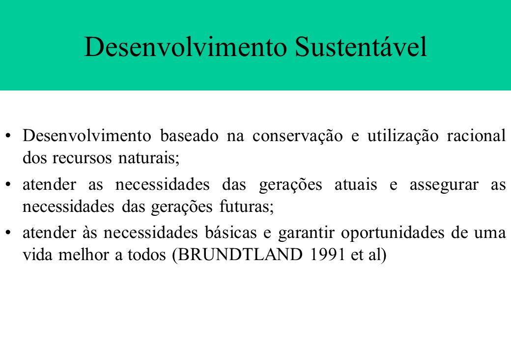 Desenvolvimento Sustentável Desenvolvimento baseado na conservação e utilização racional dos recursos naturais; atender as necessidades das gerações a