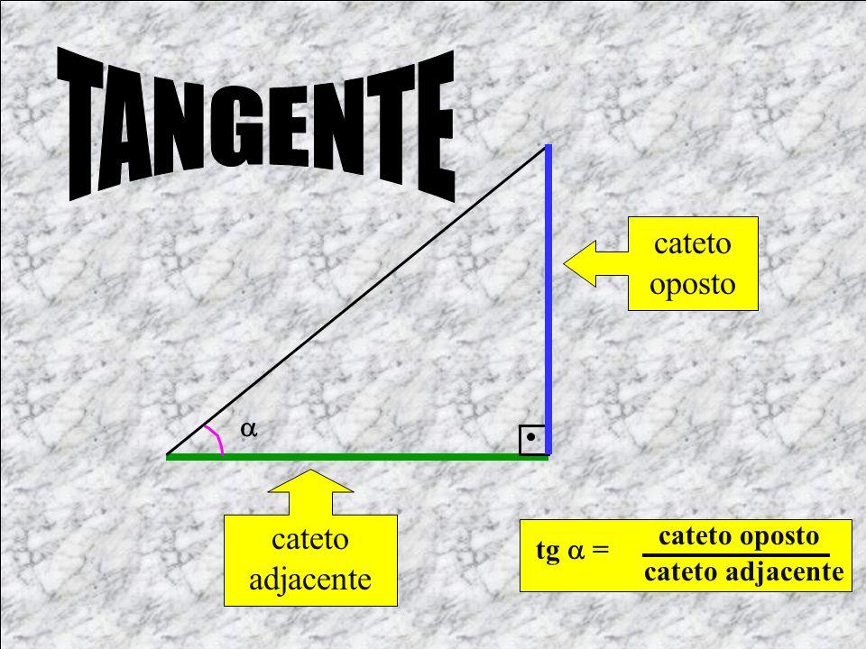 hipotenusa cos = cateto adjacente hipotenusa cateto adjacente