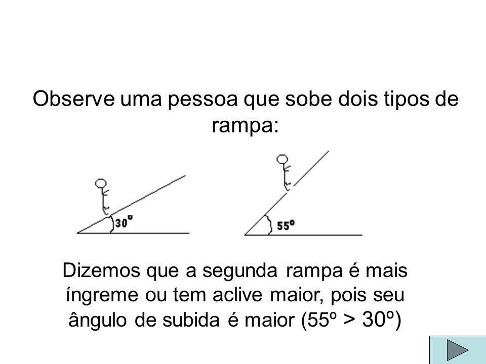 sen = cateto oposto hipotenusa cos = cateto adjacente hipotenusa tg = cateto oposto cateto adjacente