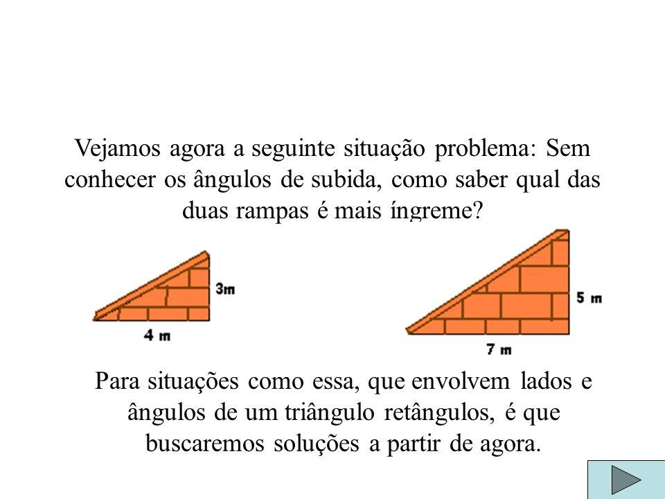 Observe uma pessoa que sobe dois tipos de rampa: Dizemos que a segunda rampa é mais íngreme ou tem aclive maior, pois seu ângulo de subida é maior (55