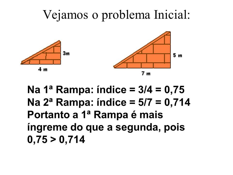 Índice de Subida Para cada ponto P de uma subida, temos uma altura, um percurso e um afastamento. PontoAlturaAfastamento A 1m2m A 1m2m B 2m4m B 2m4m C
