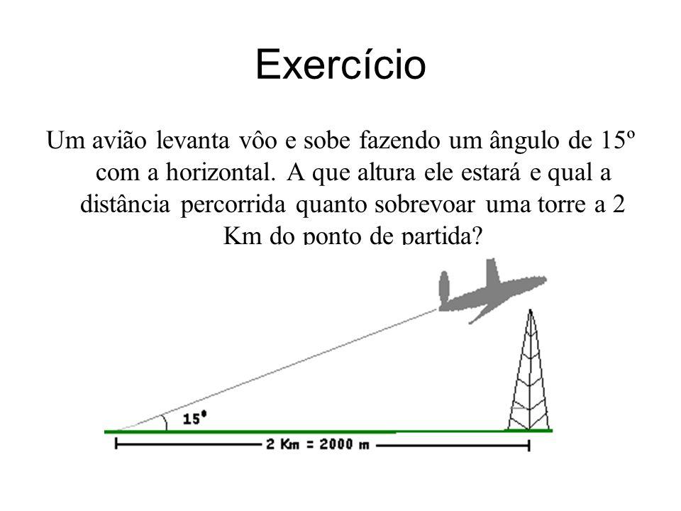 A Idéia de Tangente Tangente O índice de subida, em uma rampa, chamaremos de Tangente em um Triângulo Retângulo. Tg x = Cat.Oposto Cat. Adjacente