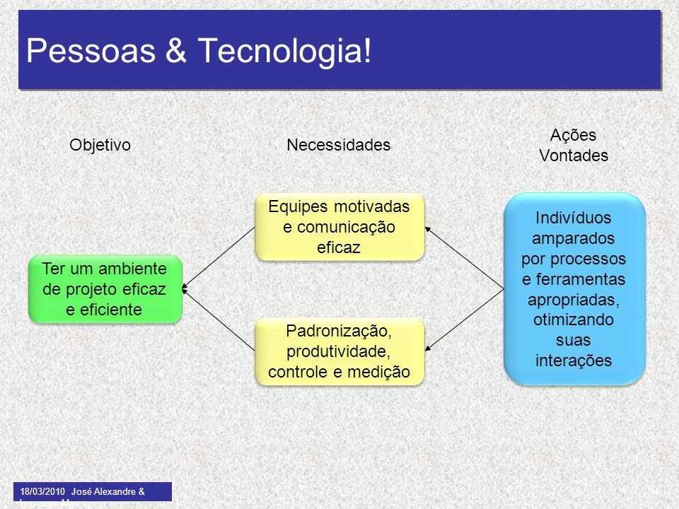 18/03/2010 José Alexandre & Lourenço Marcos ObjetivoNecessidades Ações Vontades Pessoas & Tecnologia! Indivíduos amparados por processos e ferramentas