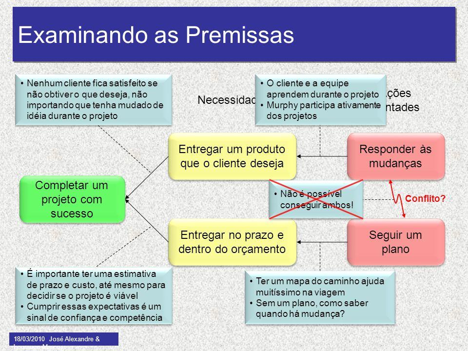18/03/2010 José Alexandre & Lourenço Marcos Examinando as Premissas Responder às mudanças Seguir um plano Conflito? Entregar um produto que o cliente