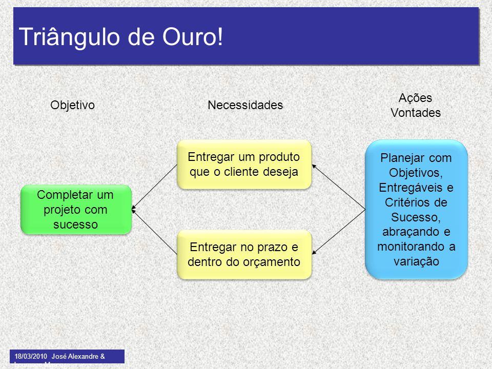 18/03/2010 José Alexandre & Lourenço Marcos Triângulo de Ouro! Entregar um produto que o cliente deseja Entregar no prazo e dentro do orçamento Comple