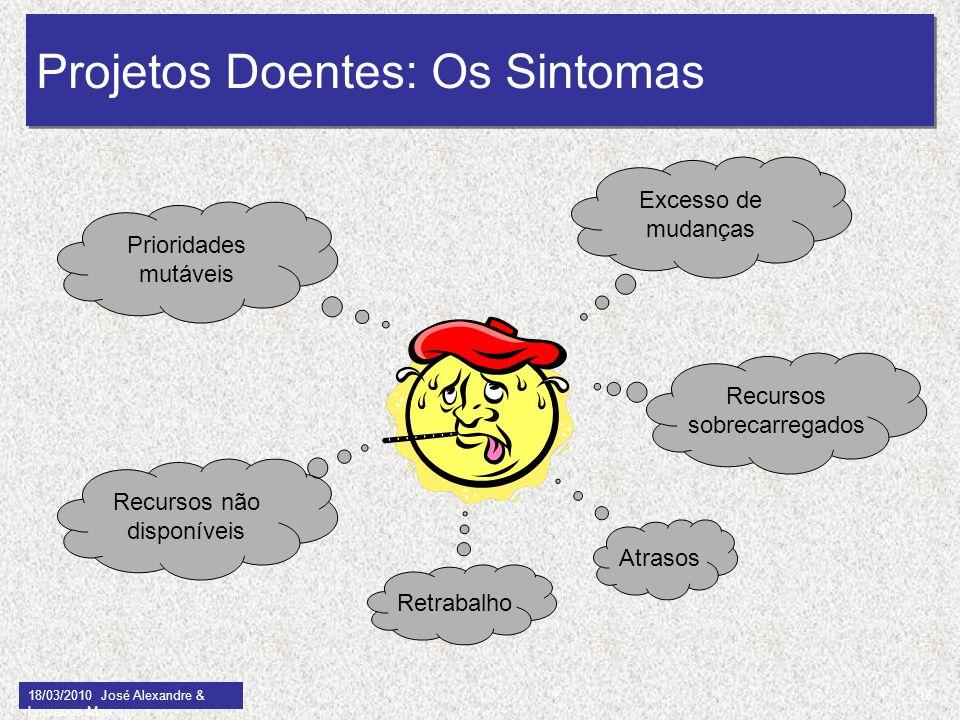 18/03/2010 José Alexandre & Lourenço Marcos Projetos Doentes: Os Sintomas Atrasos Recursos sobrecarregados Excesso de mudanças Retrabalho Recursos não