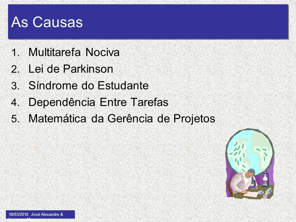 18/03/2010 José Alexandre & Lourenço Marcos As Causas 1. Multitarefa Nociva 2. Lei de Parkinson 3. Síndrome do Estudante 4. Dependência Entre Tarefas