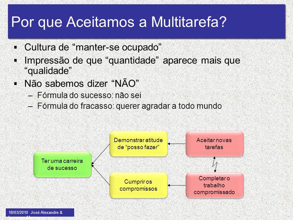 18/03/2010 José Alexandre & Lourenço Marcos Por que Aceitamos a Multitarefa? Cultura de manter-se ocupado Impressão de que quantidade aparece mais que