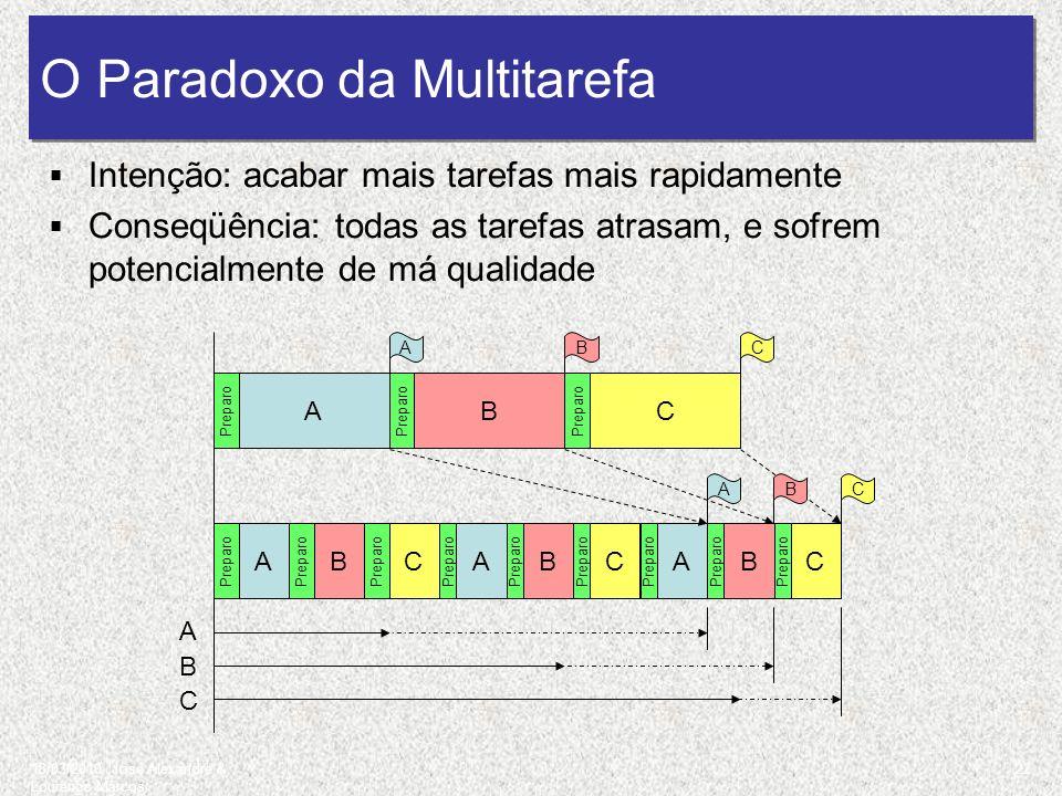 18/03/2010 José Alexandre & Lourenço Marcos O Paradoxo da Multitarefa Intenção: acabar mais tarefas mais rapidamente Conseqüência: todas as tarefas at