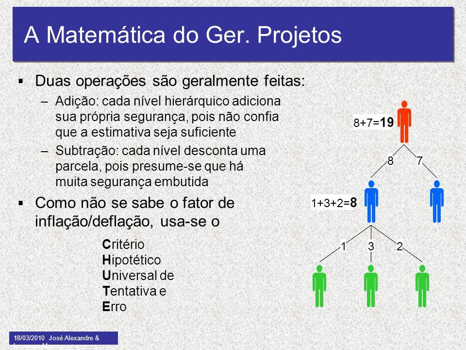 18/03/2010 José Alexandre & Lourenço Marcos A Matemática do Ger. Projetos Duas operações são geralmente feitas: –Adição: cada nível hierárquico adicio