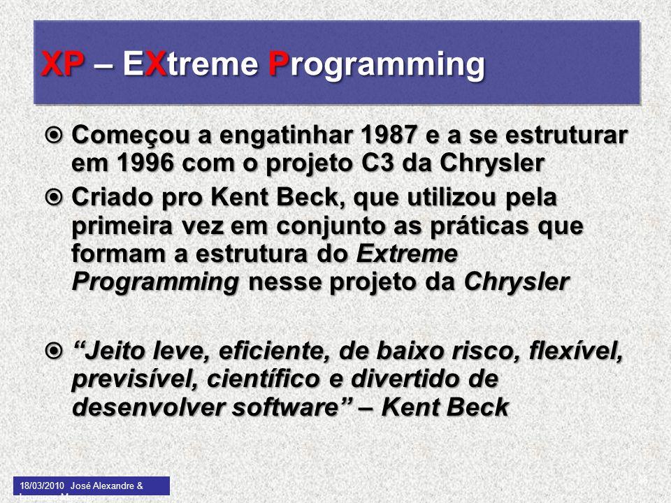 XP – EXtreme Programming Começou a engatinhar 1987 e a se estruturar em 1996 com o projeto C3 da Chrysler Começou a engatinhar 1987 e a se estruturar