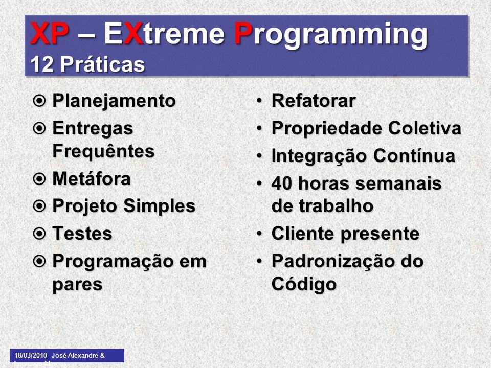 XP – EXtreme Programming 12 Práticas Planejamento Planejamento Entregas Frequêntes Entregas Frequêntes Metáfora Metáfora Projeto Simples Projeto Simpl