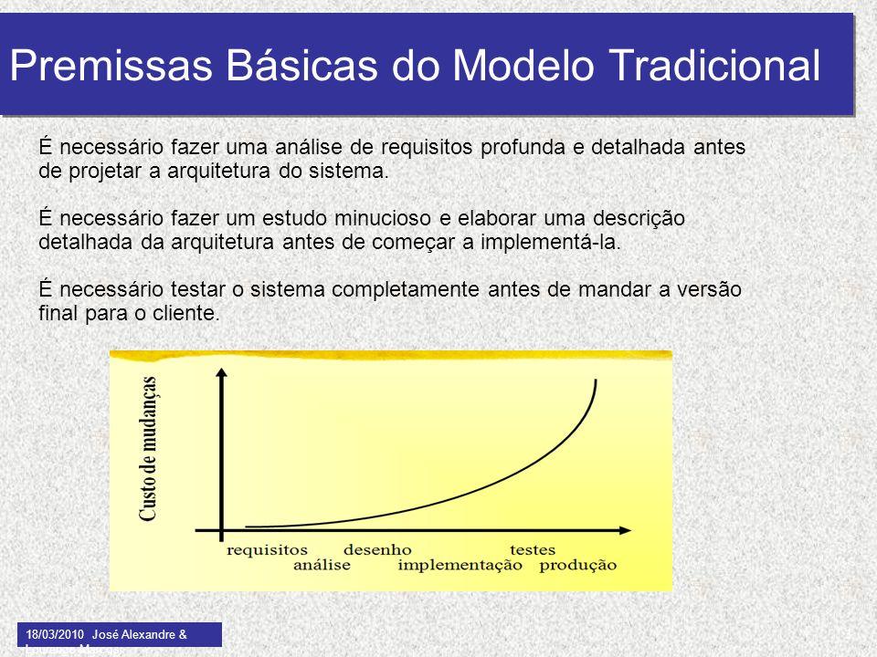 Premissas Básicas do Modelo Tradicional 18/03/2010 José Alexandre & Lourenço Marcos 3 É necessário fazer uma análise de requisitos profunda e detalhad