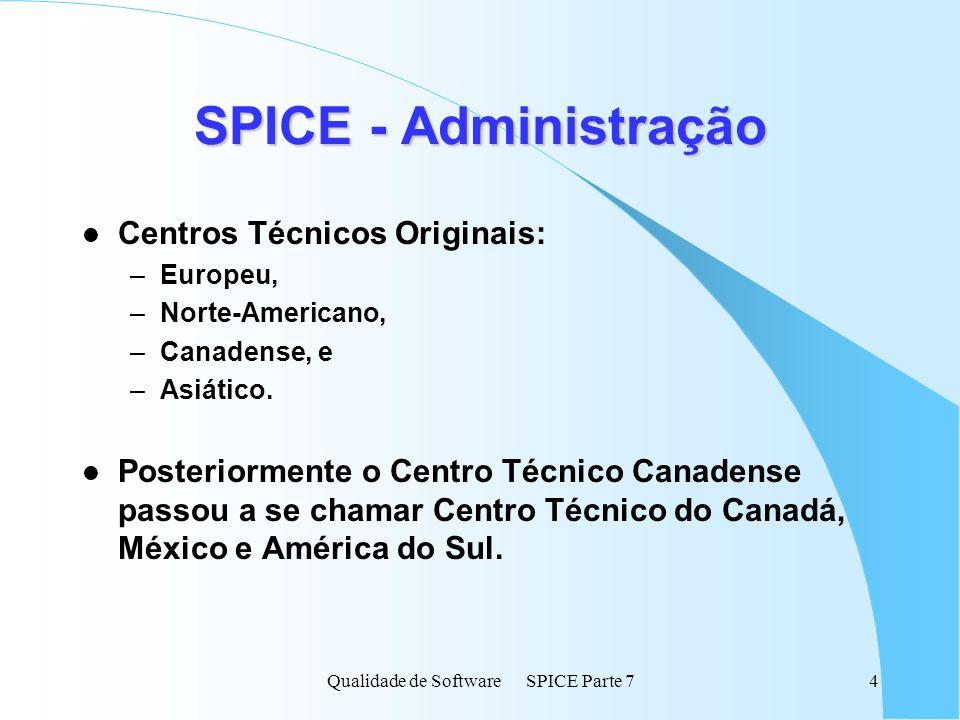 Qualidade de Software SPICE Parte 75 SPICE - Patrocinadores