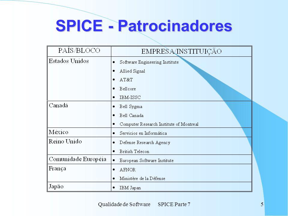Qualidade de Software SPICE Parte 76 SPICE - Processo de Avaliação P rocesso Avaliação do Processo Melhoria do Processo Capacitação do Processo é examinado pela identifica mudanças no identifica capacidade e riscos do leva motiva Processo