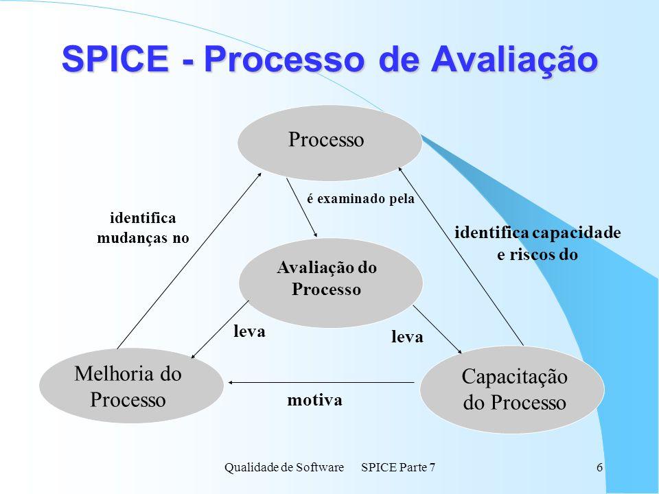 Qualidade de Software SPICE Parte 77 SPICE - Componentes Parte 2 Modelo de Gerenciamento de Processo Parte 5 Construção, Seleção e Uso das Ferramentas para Avaliação Parte 3 Medidas do Processo Parte 7 Guia para Melhoria de Processo Parte 4 Guia para Conduzir uma Avaliação Parte 8 Guia para a Determinação da Capacidade do Processo do Fornecedor Parte 6 Qualificação e Treinamento dos Avaliadores Parte 1 Conceitos e Guia Introdutório Parte 9 Dicionário