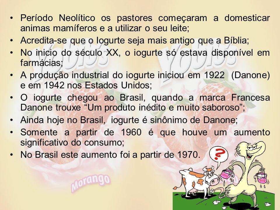 Período Neolítico os pastores começaram a domesticar animas mamíferos e a utilizar o seu leite; Acredita-se que o Iogurte seja mais antigo que a Bíblia; No inicio do século XX, o iogurte só estava disponível em farmácias; A produção industrial do iogurte iniciou em 1922 (Danone) e em 1942 nos Estados Unidos; O iogurte chegou ao Brasil, quando a marca Francesa Danone trouxe Um produto inédito e muito saboroso; Ainda hoje no Brasil, iogurte é sinônimo de Danone; Somente a partir de 1960 é que houve um aumento significativo do consumo; No Brasil este aumento foi a partir de 1970.