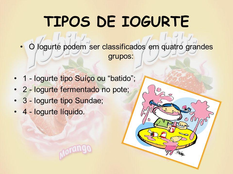 TIPOS DE IOGURTE O Iogurte podem ser classificados em quatro grandes grupos: 1 - Iogurte tipo Suíço ou batido; 2 - Iogurte fermentado no pote; 3 - Iogurte tipo Sundae; 4 - Iogurte líquido.