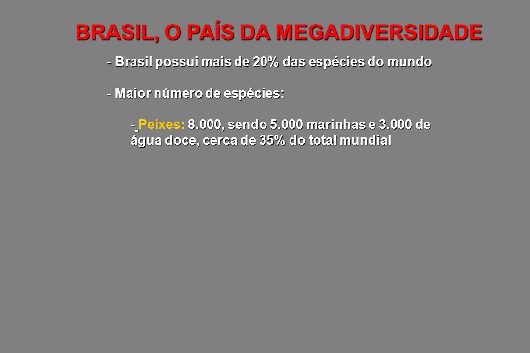 - Brasil possui mais de 20% das espécies do mundo - Maior número de espécies: - 8.000, sendo 5.000 marinhas e 3.000 de água doce, cerca de 35% do tota