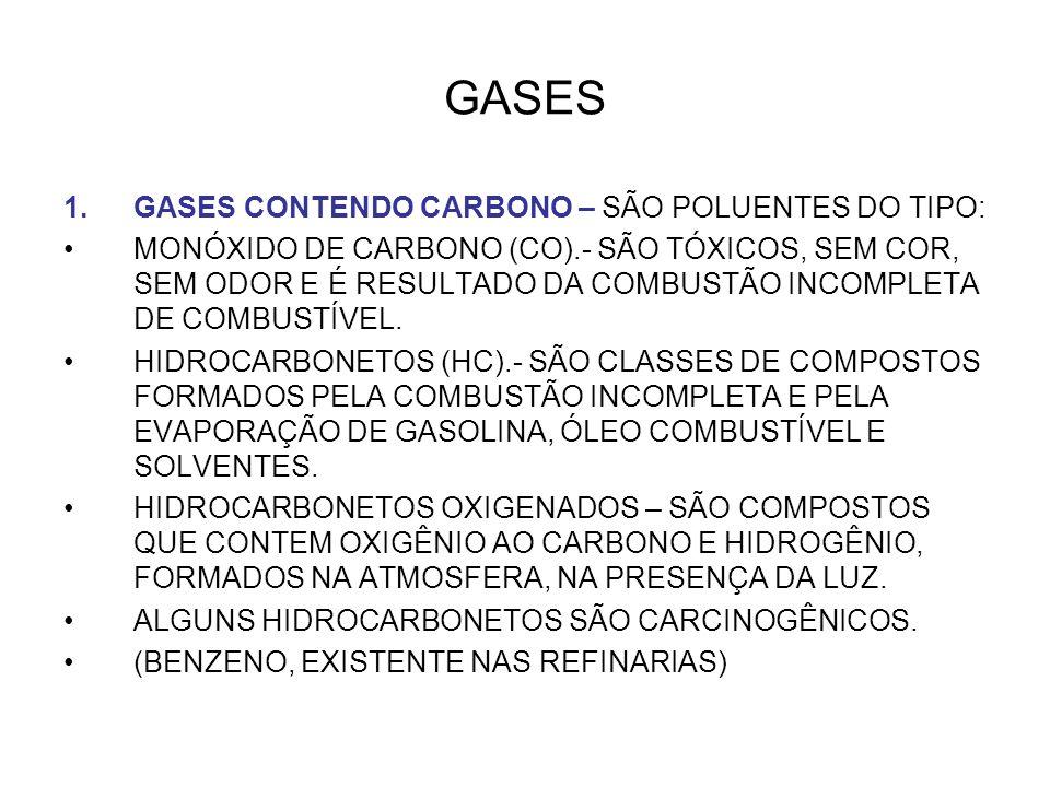 GASES 1.GASES CONTENDO CARBONO – SÃO POLUENTES DO TIPO: MONÓXIDO DE CARBONO (CO).- SÃO TÓXICOS, SEM COR, SEM ODOR E É RESULTADO DA COMBUSTÃO INCOMPLET