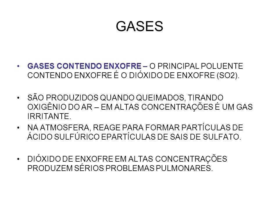 GASES GASES CONTENDO ENXOFRE – O PRINCIPAL POLUENTE CONTENDO ENXOFRE É O DIÓXIDO DE ENXOFRE (SO2). SÃO PRODUZIDOS QUANDO QUEIMADOS, TIRANDO OXIGÊNIO D