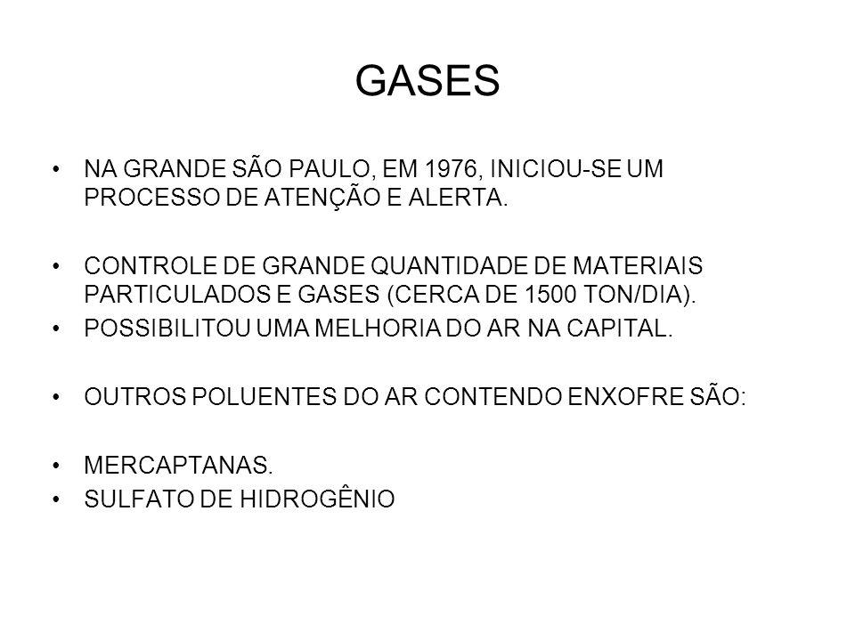 GASES NA GRANDE SÃO PAULO, EM 1976, INICIOU-SE UM PROCESSO DE ATENÇÃO E ALERTA. CONTROLE DE GRANDE QUANTIDADE DE MATERIAIS PARTICULADOS E GASES (CERCA