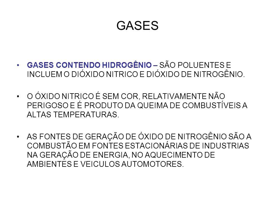 GASES GASES CONTENDO HIDROGÊNIO – SÃO POLUENTES E INCLUEM O DIÓXIDO NITRICO E DIÓXIDO DE NITROGÊNIO. O ÓXIDO NITRICO É SEM COR, RELATIVAMENTE NÃO PERI