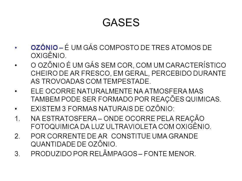 GASES OZÔNIO – É UM GÁS COMPOSTO DE TRES ATOMOS DE OXIGÊNIO. O OZÔNIO É UM GÁS SEM COR, COM UM CARACTERÍSTICO CHEIRO DE AR FRESCO, EM GERAL, PERCEBIDO