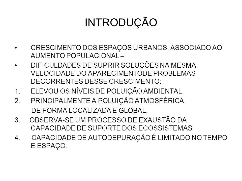 FONTES DE POLUIÇÃO DO AR.