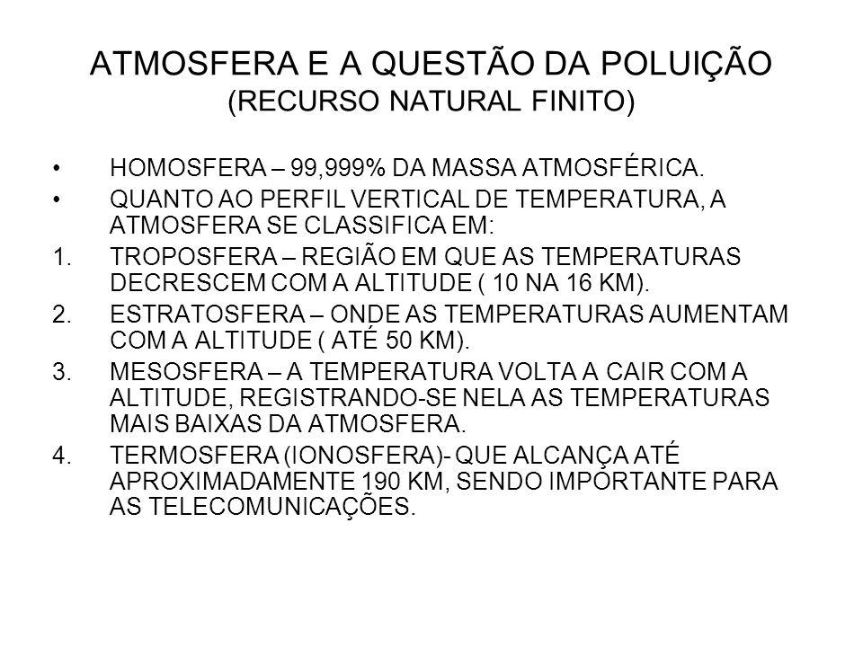 POLUIÇÃO ATMOSFÉRICA A POLUIÇÃO DO AR – PRESENÇA DE MATÉRIA OU ENERGIA NA ATMOSFERA DE FORMA A TORNÁ-LA IMPRÓPRIA, CAUSAR PREJUIZOS AOS USOS ANTRÓPICOS, À SAUDE PUBLICA E AO ECOSSISTEMA NATURAL.
