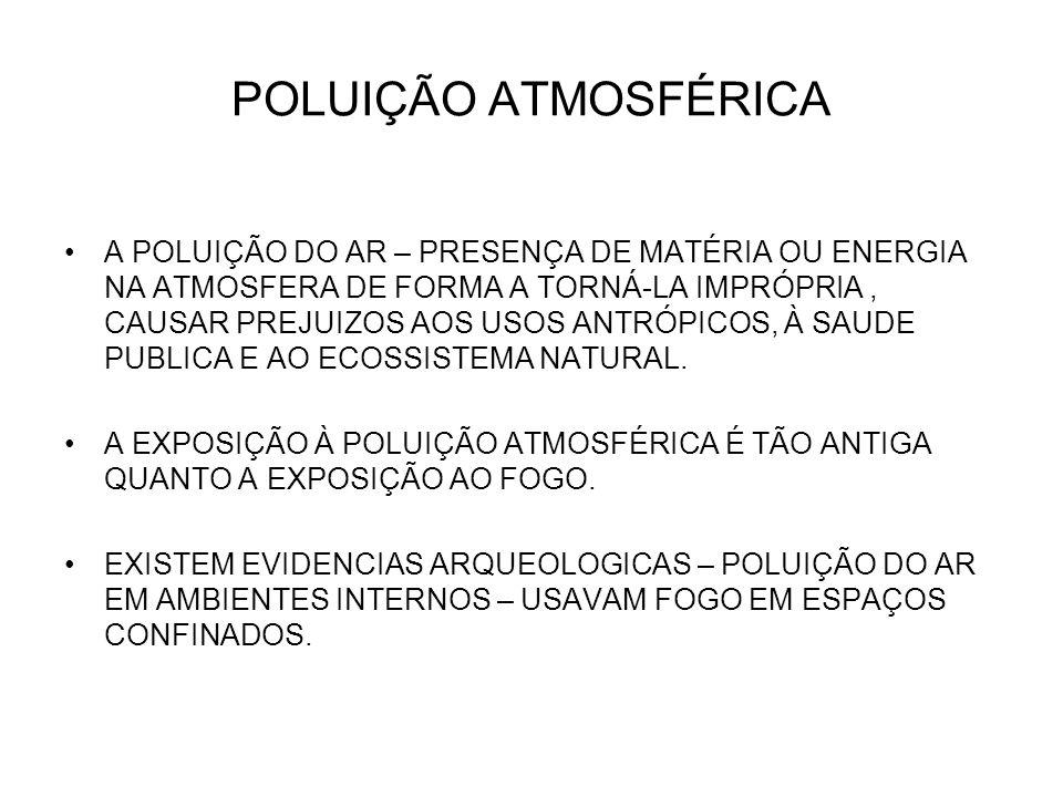 POLUIÇÃO ATMOSFÉRICA A POLUIÇÃO DO AR – PRESENÇA DE MATÉRIA OU ENERGIA NA ATMOSFERA DE FORMA A TORNÁ-LA IMPRÓPRIA, CAUSAR PREJUIZOS AOS USOS ANTRÓPICO