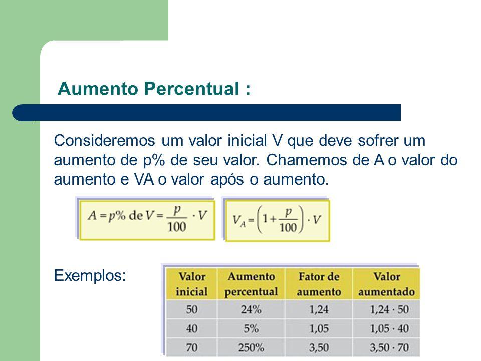 Aumento Percentual : Consideremos um valor inicial V que deve sofrer um aumento de p% de seu valor. Chamemos de A o valor do aumento e VA o valor após
