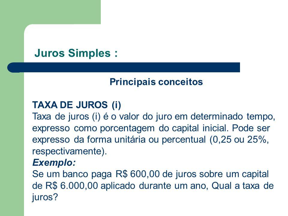 Juros Simples : Principais conceitos TAXA DE JUROS (i) Taxa de juros (i) é o valor do juro em determinado tempo, expresso como porcentagem do capital