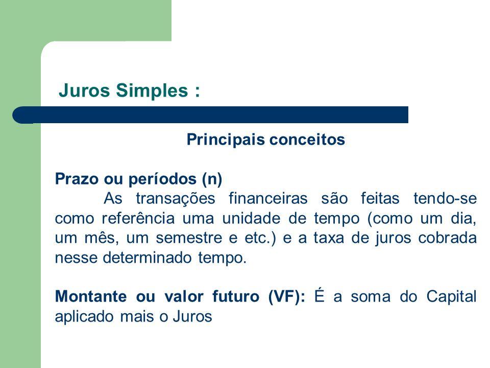 Juros Simples : Principais conceitos Prazo ou períodos (n) As transações financeiras são feitas tendo-se como referência uma unidade de tempo (como um