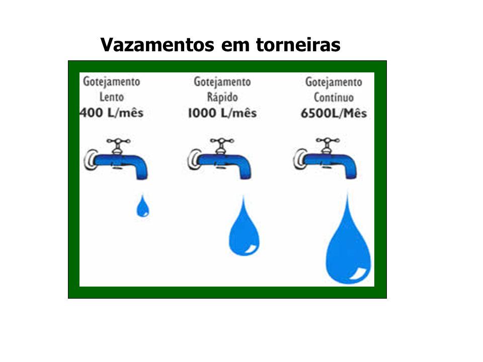 Se uma pessoa escova os dentes em cinco minutos com a torneira aberta gasta 12 l de água, mas molhar a escova e fechar a torneira, e enxaguar a boca com um copo de água, gastará no máximo 0,5 l de água.