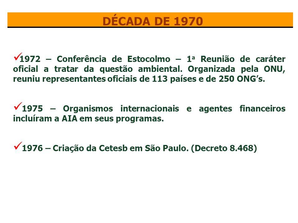 1972 – Publicação de OS LIMITES DO CRESCIMENTO: 1.