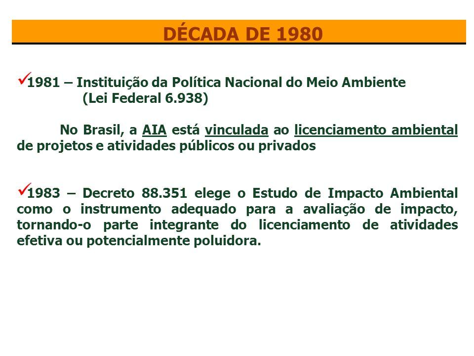 INSTRUMENTOS DA POLÍTICA NACIONAL DO MEIO AMBIENTE ESTABELECER PADRÕES DE QUALIDADE AMBIENTAL ZONEAMENTO AMBIENTAL AVALIAÇÃO DE IMPACTO AMBIENTAL AVALIAÇÃO DE IMPACTO AMBIENTAL LICENCIAMENTO AMBIENTAL LICENCIAMENTO AMBIENTAL INCENTIVO À MELHORIA DA QUALIDADE AMBIENTAL CRIAÇÃO DE ÁREAS PROTEGIDAS SISTEMA DE INFORMAÇÕES SOBRE O MEIO AMBIENTE CADASTRO TÉCNICO FEDERAL DE ATIVIDADES PENALIDADES DISCIPLINARES OU COMPENSATÓRIAS PRODUÇÃO DE INFORMAÇÕES SOBRE O MEIO AMBIENTE POLÍTICA NACIONAL DO MEIO AMBIENTE – LEI 6.938/81