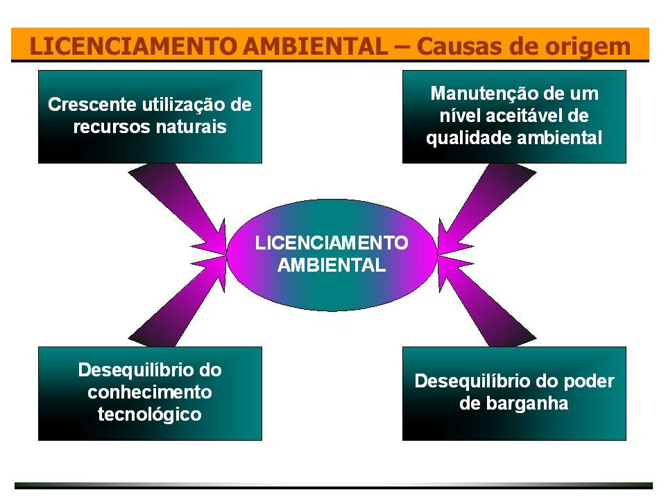 Procedimento administrativo que licencia: localização instalação ampliação operação de empreendimentos e atividades utilizadoras de recursos naturais, consideradas efetiva ou potencialmente poluidoras, ou que possam causar degradação ambiental.