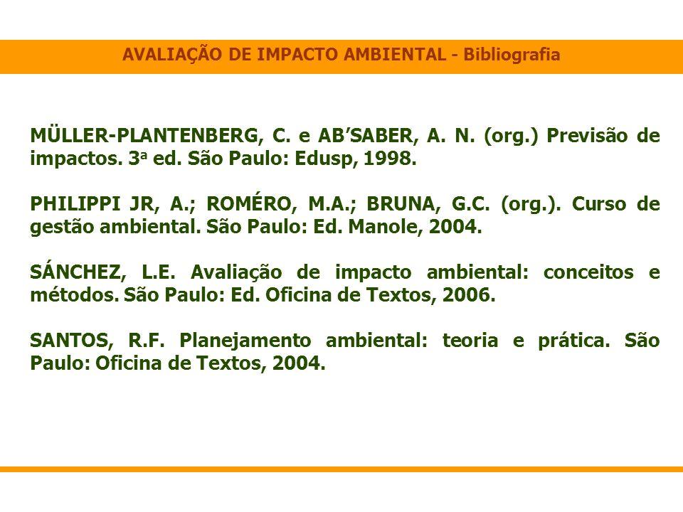 Objetivos ECONÔMICOS Crescimento/Eficiência/Lucratividade Objetivos SOCIAIS Participação e Desenvolvimento/ Identidade Cultural Objetivos AMBIENTAIS Conservação da Biodiversidade/ Temas Globais DESENVOLVIMENTO SUSTENTÁVEL