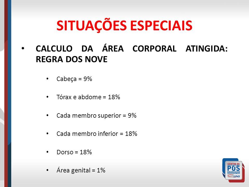 SITUAÇÕES ESPECIAIS CALCULO DA ÁREA CORPORAL ATINGIDA: REGRA DOS NOVE Cabeça = 9% Tórax e abdome = 18% Cada membro superior = 9% Cada membro inferior