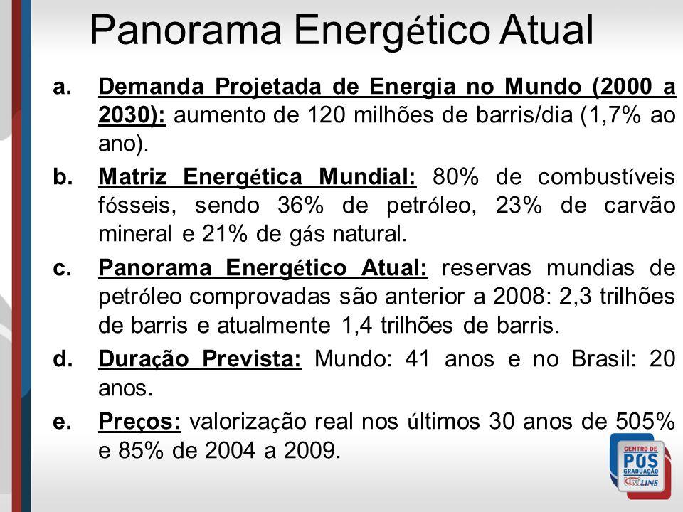 Panorama Energ é tico Atual a.Demanda Projetada de Energia no Mundo (2000 a 2030): aumento de 120 milhões de barris/dia (1,7% ao ano). b.Matriz Energ