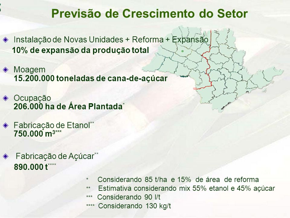 Previsão de Crescimento do Setor Instalação de Novas Unidades + Reforma + Expansão 10% de expansão da produção total Moagem 15.200.000 toneladas de ca