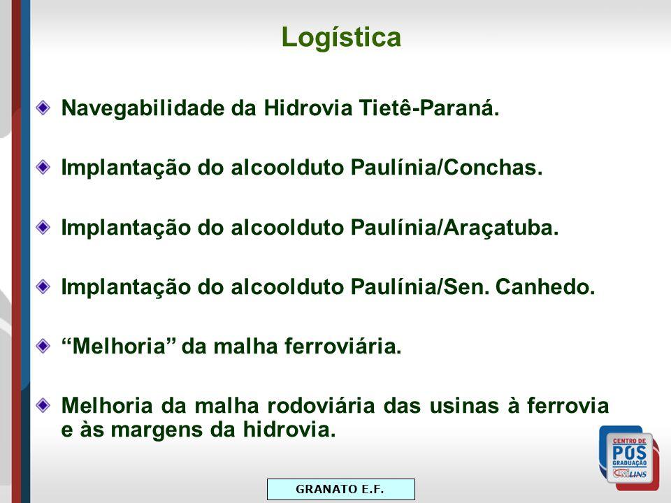 Logística Navegabilidade da Hidrovia Tietê-Paraná. Implantação do alcoolduto Paulínia/Conchas. Implantação do alcoolduto Paulínia/Araçatuba. Implantaç