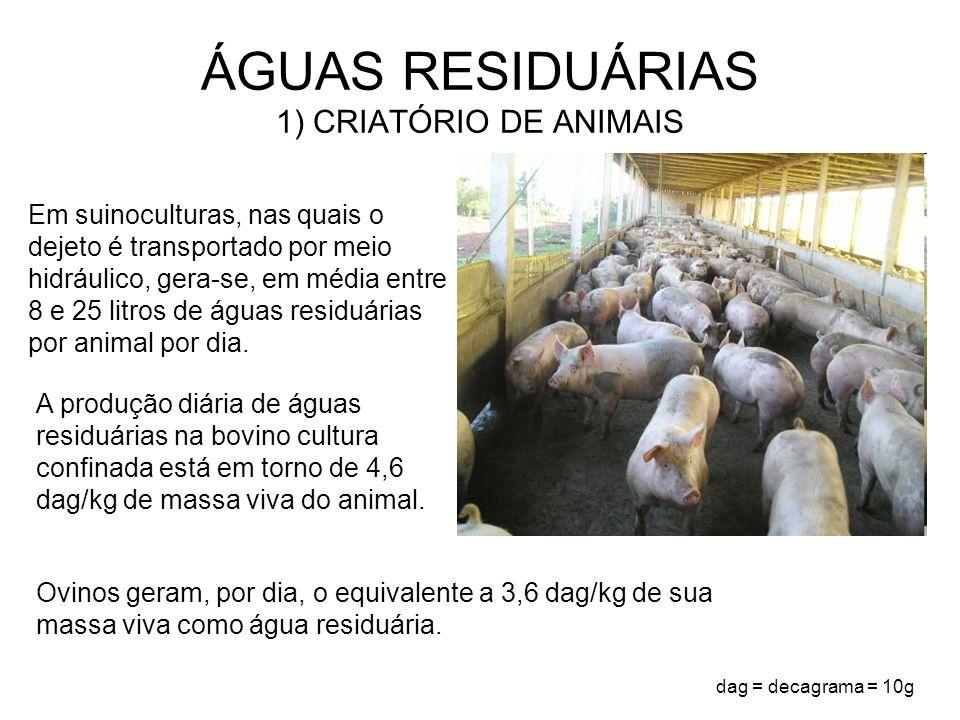 ÁGUAS RESIDUÁRIAS 1) CRIATÓRIO DE ANIMAIS Em suinoculturas, nas quais o dejeto é transportado por meio hidráulico, gera-se, em média entre 8 e 25 litr